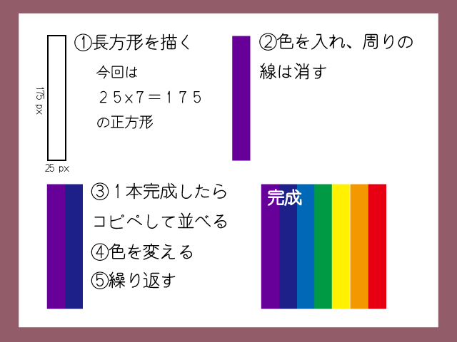 7色の虹ができるまで