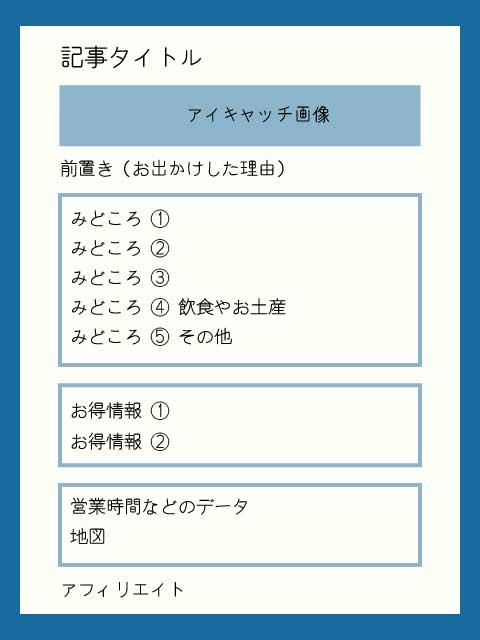 お手本サイト